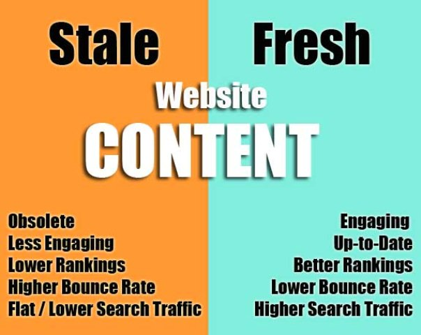 Blogging Helps Keep Your Website FRESH!