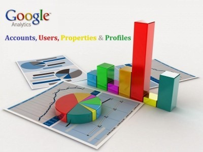 The New Google Analytics