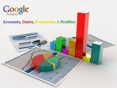 The New Google Analytics